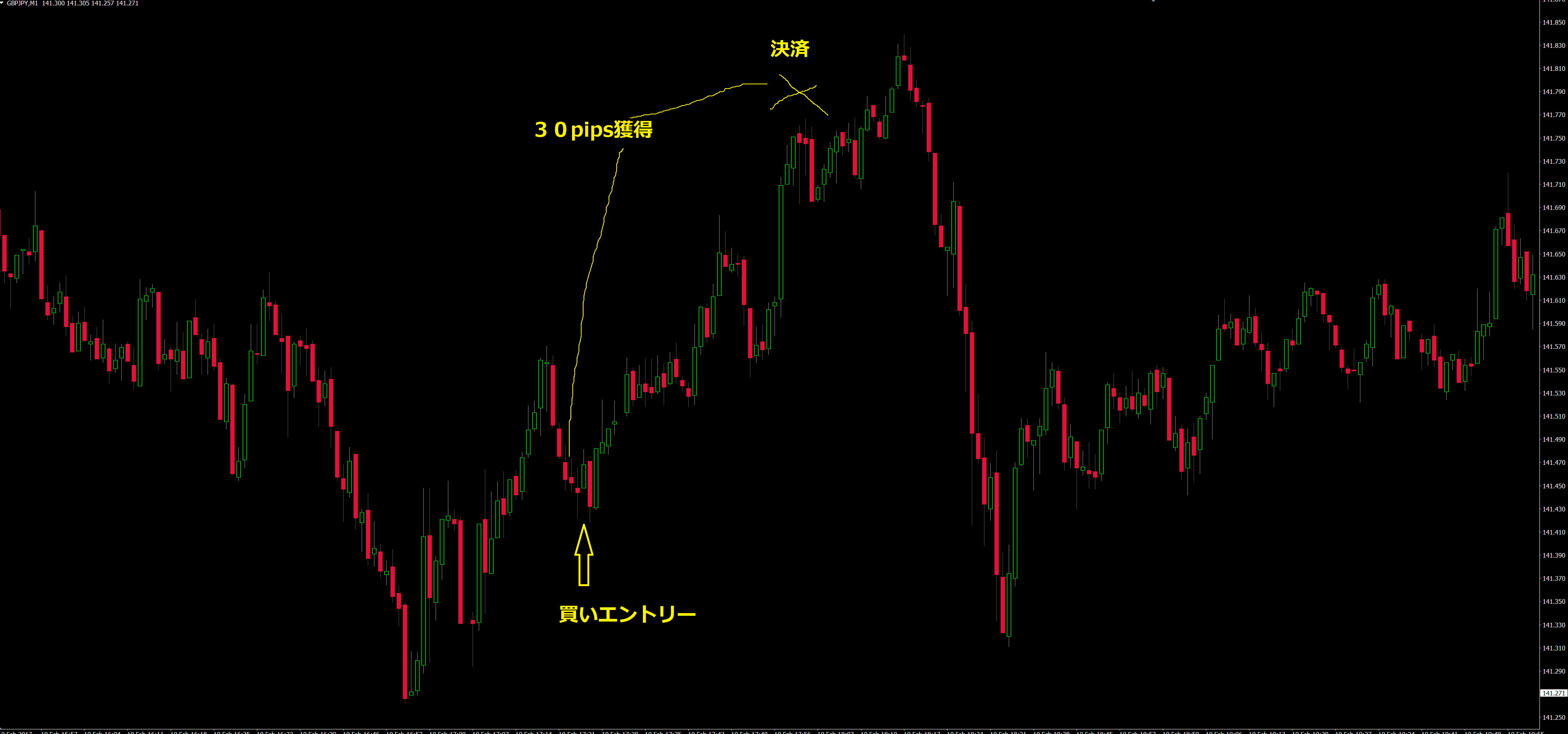 gbpjpy211b.png