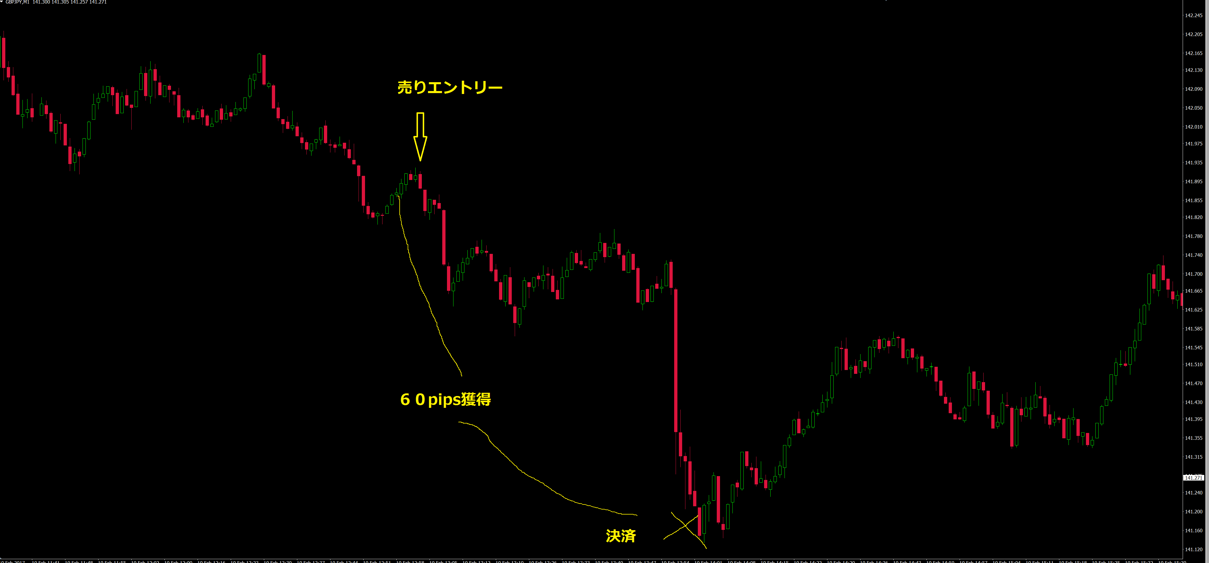 gbpjpy211c.png