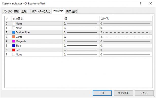 ChikouKumoAlrertDlg21.png