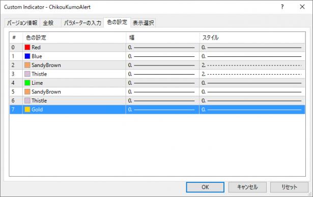 ChikouKumoAlrertDlg2.png