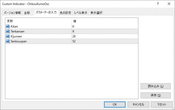 ChikouKumoOscDlg1.png