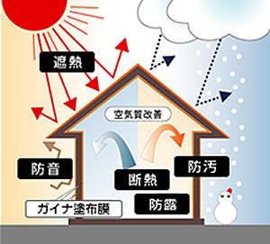 gaina-shikumi01.jpg