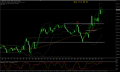 1gbpjpy-m5-fxtrade-financial-co.png