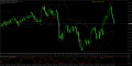 3gbpjpy-m5-fxtrade-financial-co.png