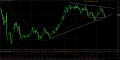 eueerjpy-d1-fxtrade-financial-co.png
