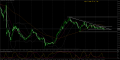 gbpgbpjpy-d1-fxtrade-financial-co.png