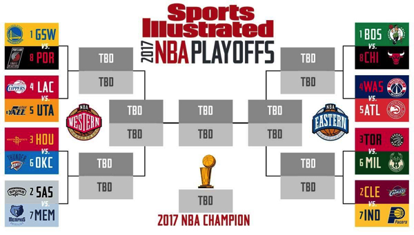 2017-nba-playoffs-bracket.jpg
