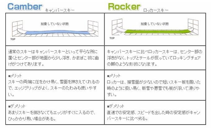 roc (680x411)