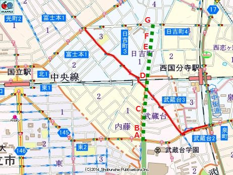 新府中街道01
