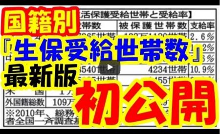 【動画】元公安の坂東忠信氏「外国人生活保護は韓国朝鮮籍世帯が受給率も伸び率もぶっちぎり」 [嫌韓ちゃんねる ~日本の未来のために~ 記事No15085