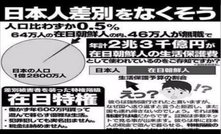 【動画】生活保護1人につき17万!在日にホームレスがいない? [嫌韓ちゃんねる ~日本の未来のために~ 記事No15289