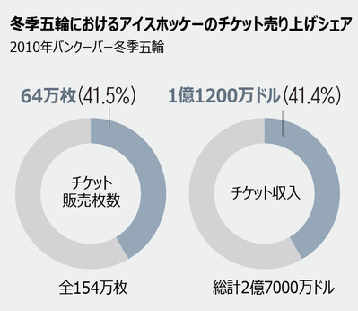20170405-00000747-chosun-000-2-view.jpg