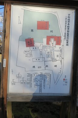 国分寺創建伽藍配置図