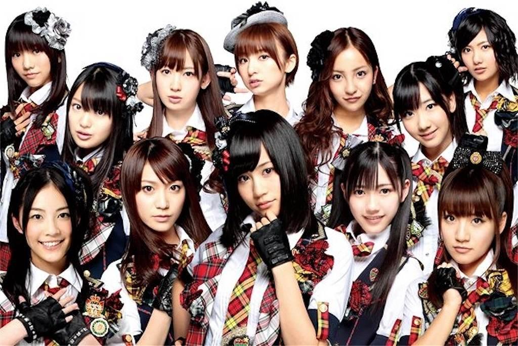 初期のAKB48メンバー画像(前田敦子、大島優子、渡辺麻友、小嶋陽菜、板野友美)