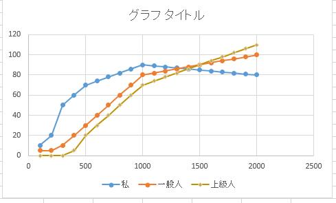 20170223manzoku.png