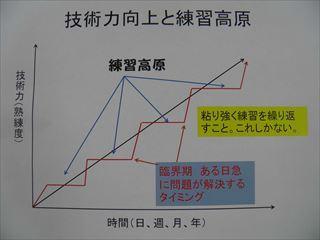 練習高原(2)_R