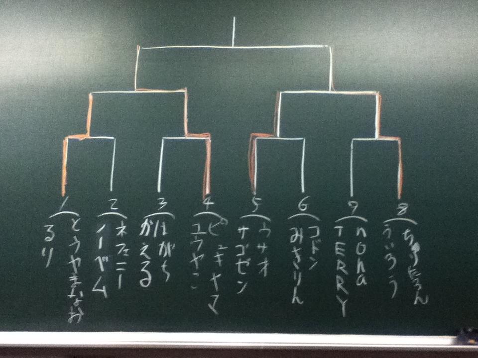 日理交流会 マルチトーナメント