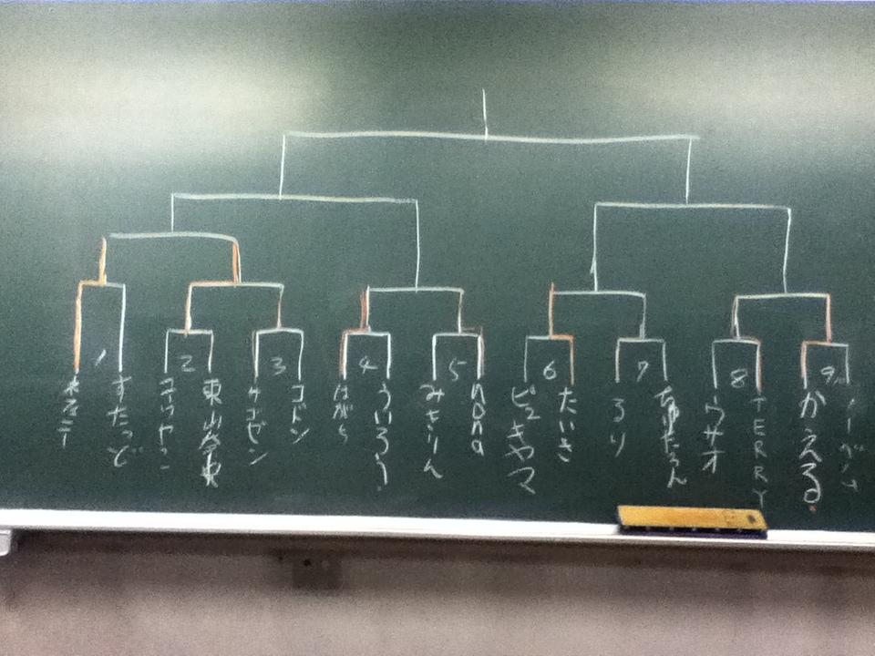 日理交流会 シングルトーナメント
