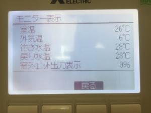 春の外気温の状況