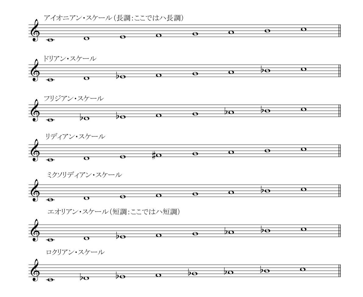 教会旋法c - フルスコア-001(1)edited