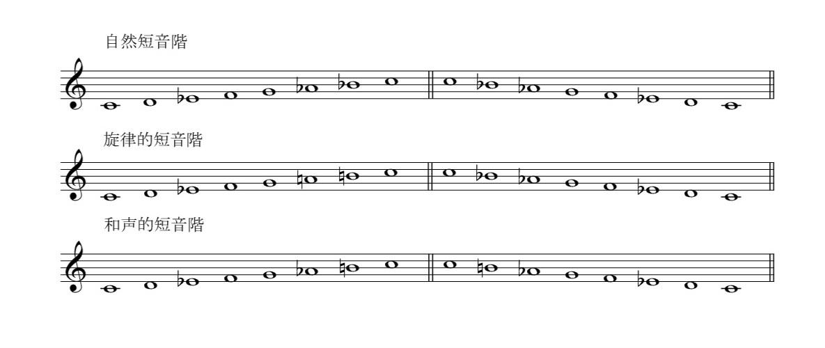 短音階三種 - フルスコア-001(1)edited