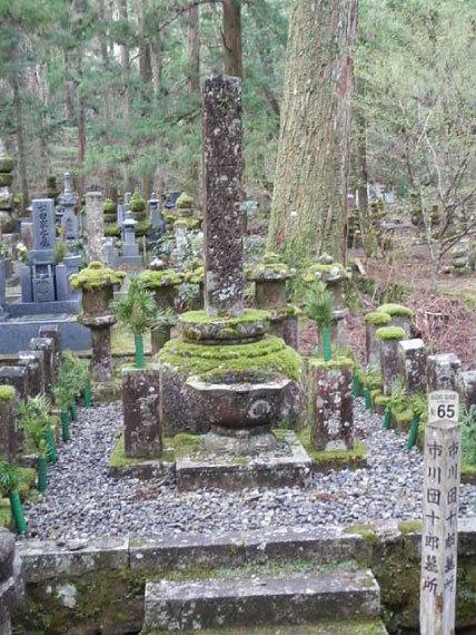 市川団十郎墓所
