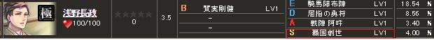 極 浅野長政s2