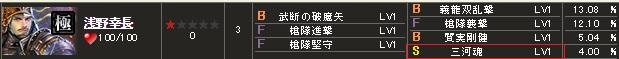 極 浅野行長(2)S2