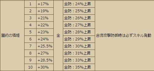 直虎S2 wiki