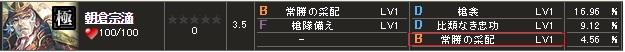 極 朝倉S1