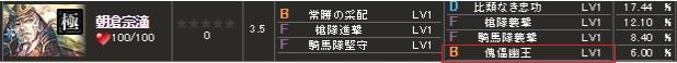 極 朝倉S2