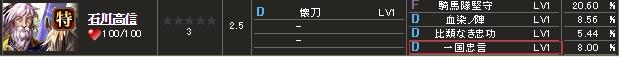 特 石川S2