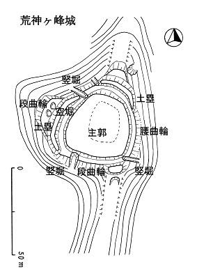 荒神ヶ峰城遺構模式図
