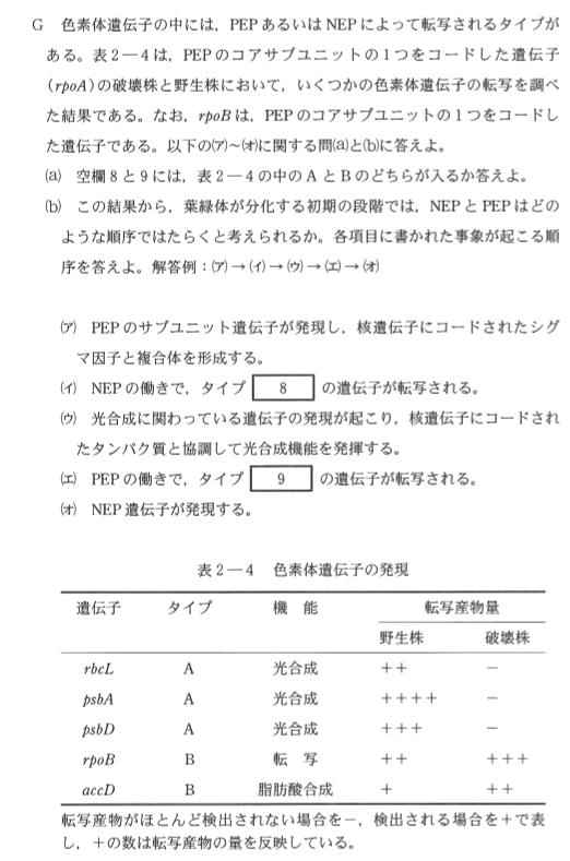 todai_2016_bio_2q_6.png