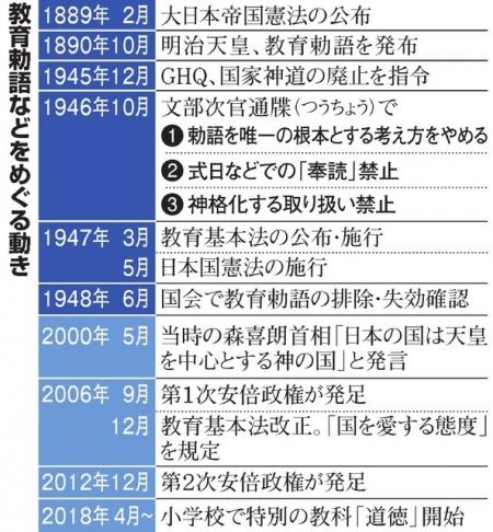 Asahi_20170401_Kyoikuchokugo.jpg