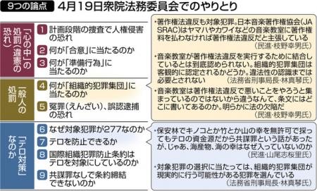 Tokyo-Shinbun_PK2017042002100044.jpg