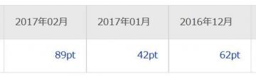 楽天リサーチ ポイント履歴 201702