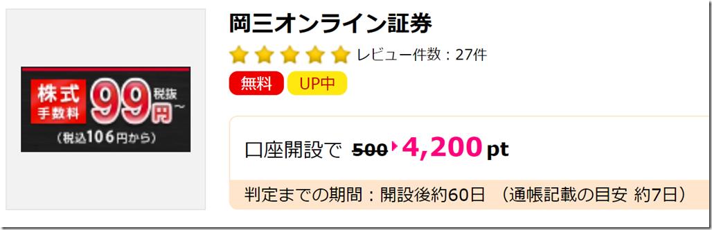 ハピタス 岡三オンライン証券