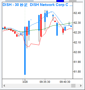 DISH_30s_170328.png
