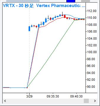 VRTX_30s_170329.png