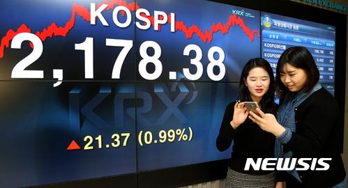 【韓国経済崩壊】 韓国人「KOSPI、過去最高「2228.96」突き抜けるか…天井まで50.5p」