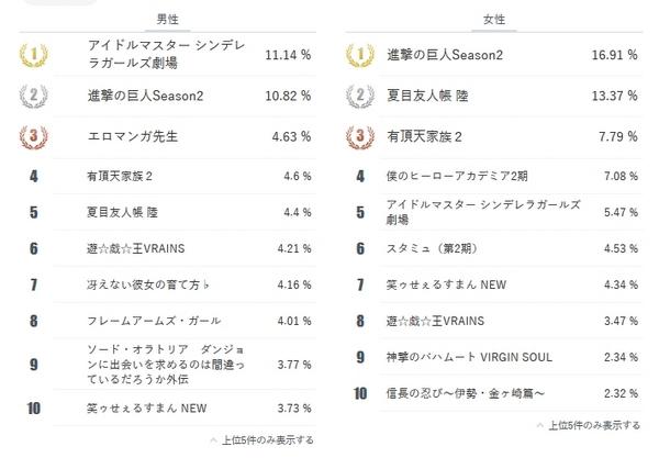 2017春アニメアンケ2