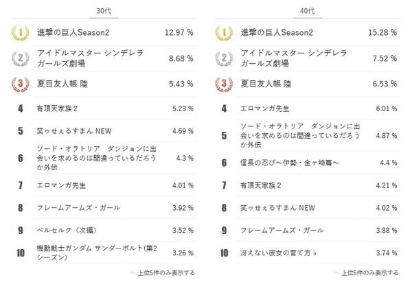 2017春アニメアンケ4