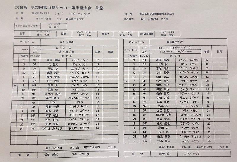 県選手権決勝メンバー表2017改め