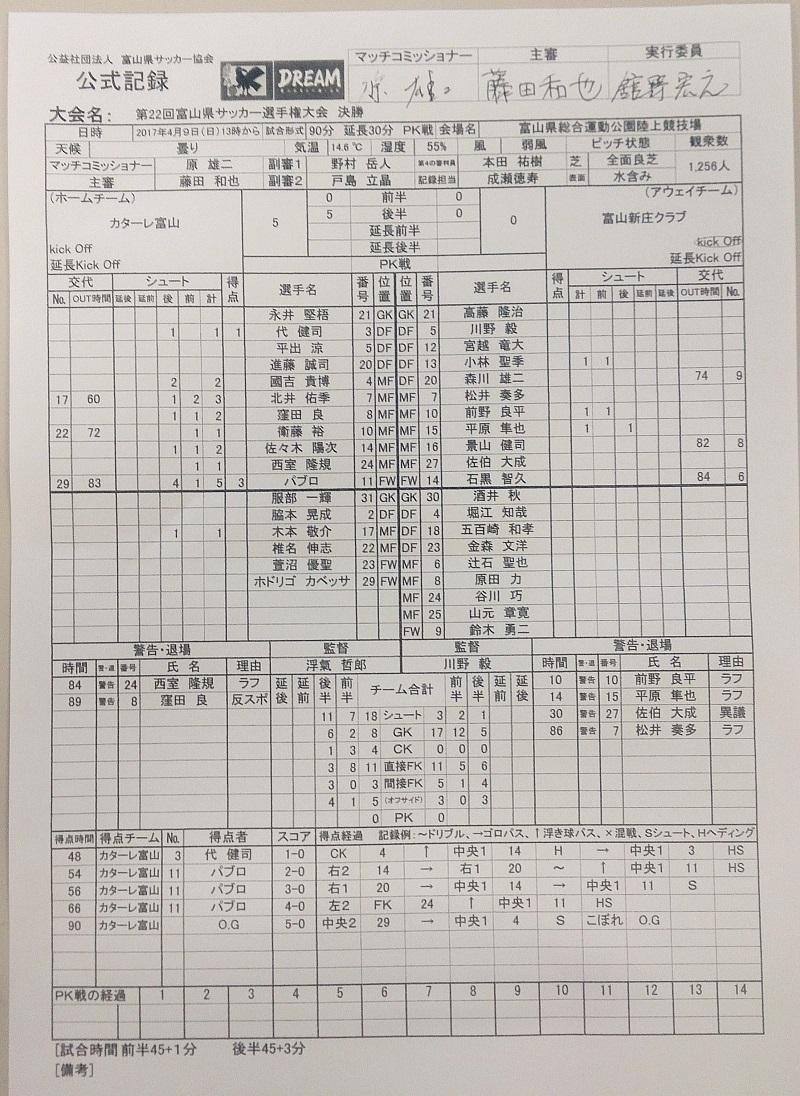 県選手権決勝 成績