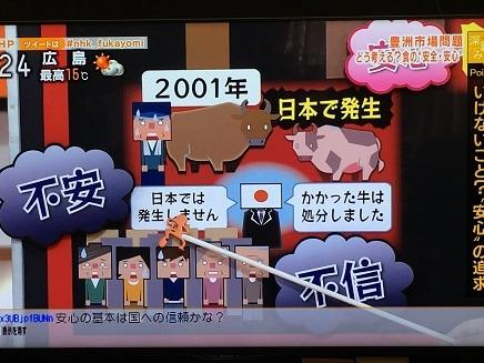 4012017 TV BSE検査全廃S2
