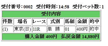 2017年4月23日東京11RフローラS 14,880円
