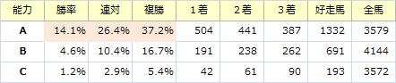 能力_20170219