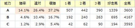 能力_20170226