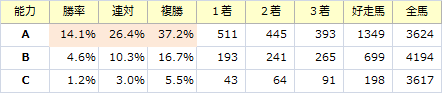 能力_20170312